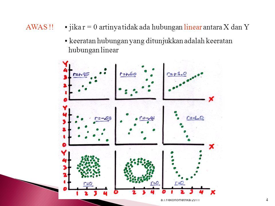a.i.r/ekonometrika/20114 AWAS !! jika r = 0 artinya tidak ada hubungan linear antara X dan Y keeratan hubungan yang ditunjukkan adalah keeratan hubung