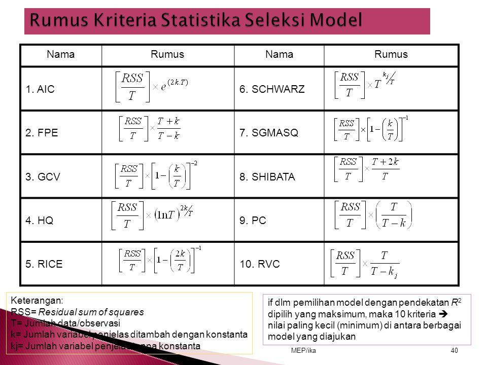 MEP/ika40 NamaRumusNamaRumus 1. AIC6. SCHWARZ 2. FPE7. SGMASQ 3. GCV8. SHIBATA 4. HQ9. PC 5. RICE10. RVC Keterangan: RSS= Residual sum of squares T= J