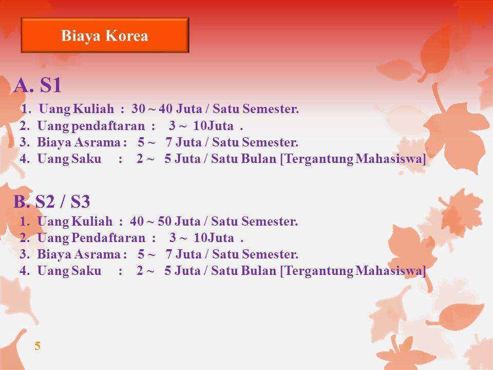 5 Biaya Korea A.S1 1. Uang Kuliah : 30 ~ 40 Juta / Satu Semester.