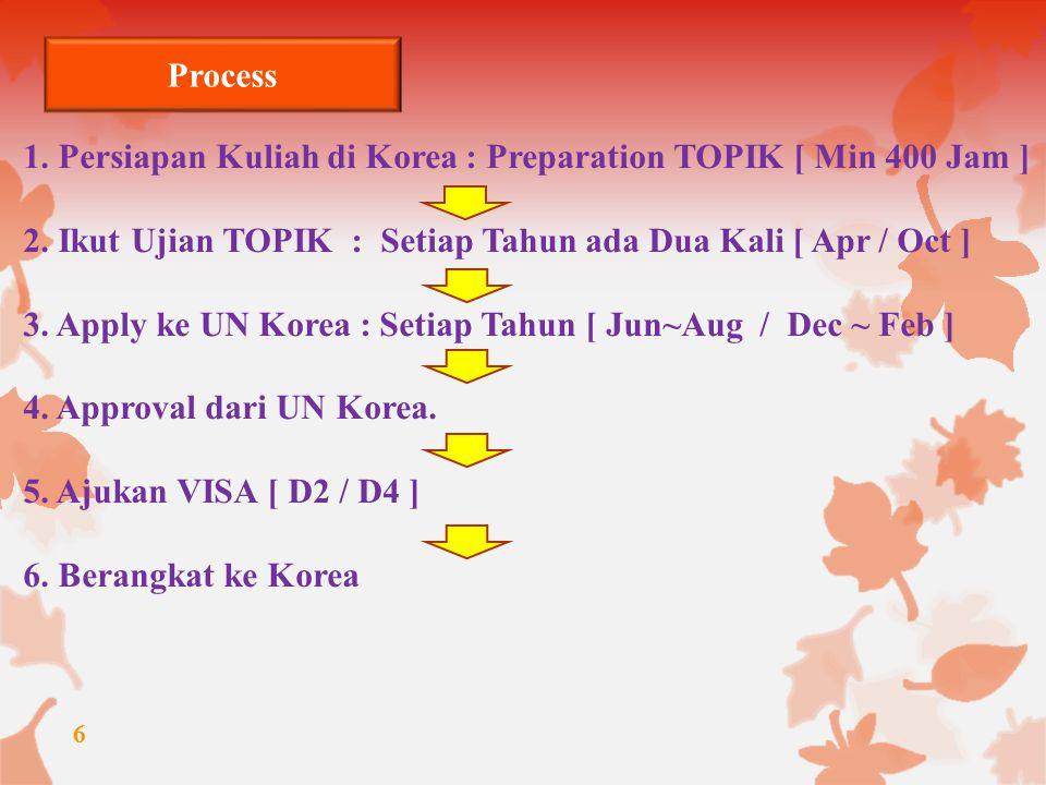 6 Process 1.Persiapan Kuliah di Korea : Preparation TOPIK [ Min 400 Jam ] 2.