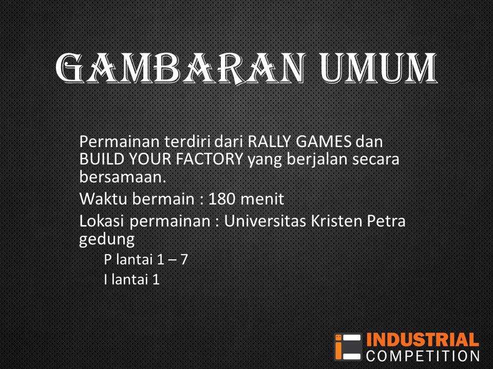 GAMBARAN UMUM Permainan terdiri dari RALLY GAMES dan BUILD YOUR FACTORY yang berjalan secara bersamaan.