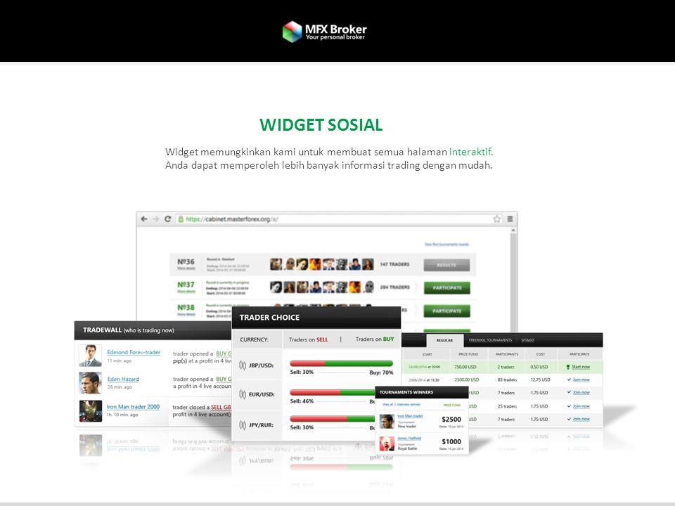Widget memungkinkan kami untuk membuat semua halaman interaktif. Anda dapat memperoleh lebih banyak informasi trading dengan mudah. WIDGET SOSIAL