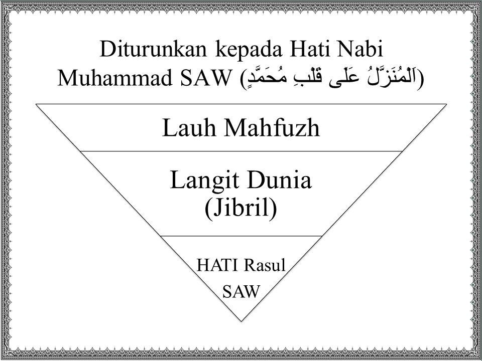 Diturunkan kepada Hati Nabi Muhammad SAW ( اَلْمُنَزَّلُ عَلَى قَلْبِ مُحَمَّدٍ ) Lauh Mahfuzh Langit Dunia (Jibril) HATI Rasul SAW