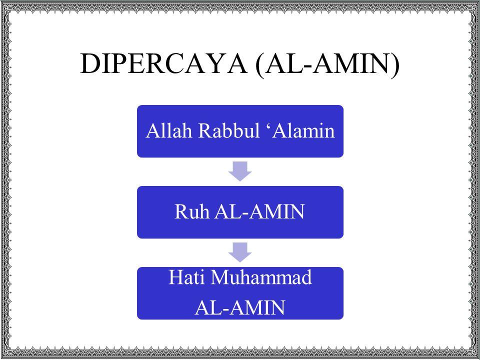 DIPERCAYA (AL-AMIN) Allah Rabbul 'AlaminRuh AL-AMIN Hati Muhammad AL-AMIN