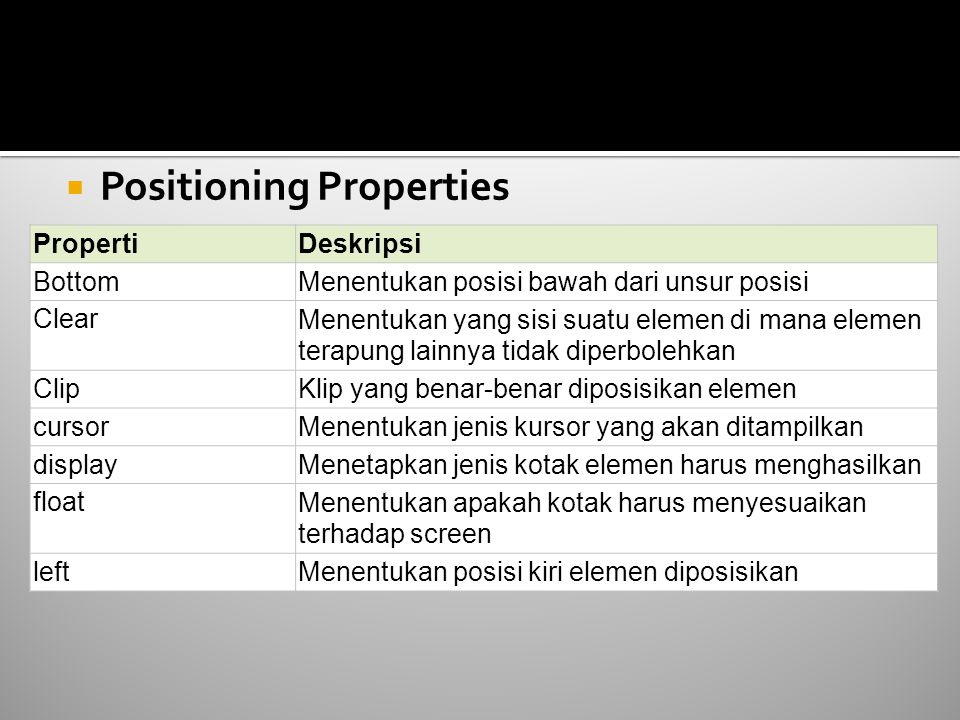  Positioning Properties PropertiDeskripsi BottomMenentukan posisi bawah dari unsur posisi ClearMenentukan yang sisi suatu elemen di mana elemen terap