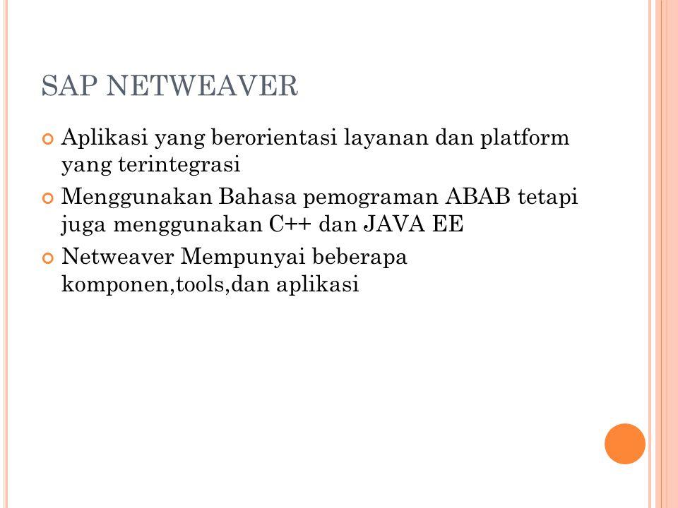 SAP NETWEAVER Aplikasi yang berorientasi layanan dan platform yang terintegrasi Menggunakan Bahasa pemograman ABAB tetapi juga menggunakan C++ dan JAV