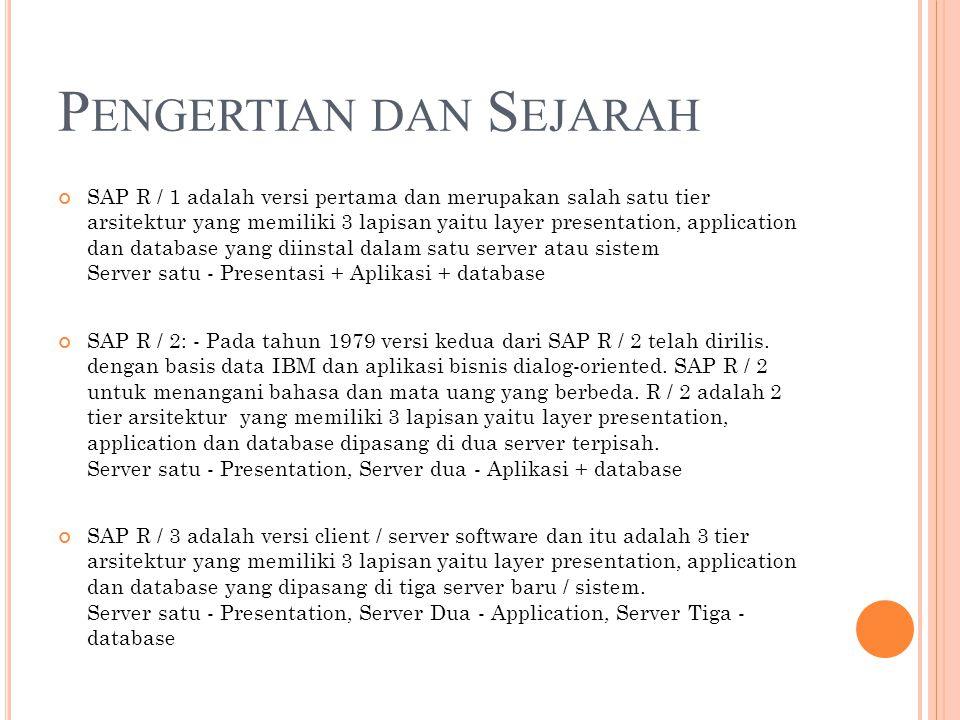 P ENGERTIAN DAN S EJARAH SAP R / 1 adalah versi pertama dan merupakan salah satu tier arsitektur yang memiliki 3 lapisan yaitu layer presentation, app