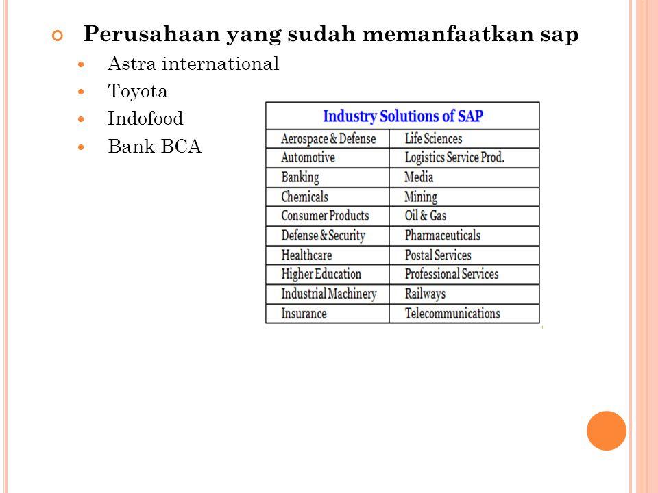 Perusahaan yang sudah memanfaatkan sap Astra international Toyota Indofood Bank BCA