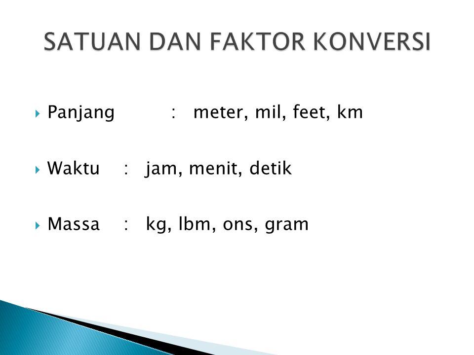  Panjang : meter, mil, feet, km  Waktu: jam, menit, detik  Massa : kg, lbm, ons, gram