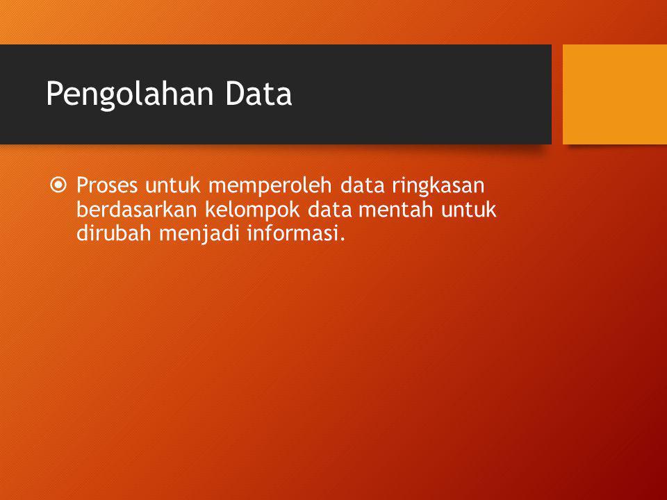 InputProsesOutput Simpan Tahap Pengolahan Data
