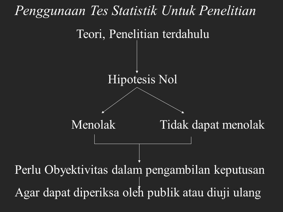 Penggunaan Tes Statistik Untuk Penelitian Teori, Penelitian terdahulu Hipotesis Nol Menolak Tidak dapat menolak Perlu Obyektivitas dalam pengambilan k