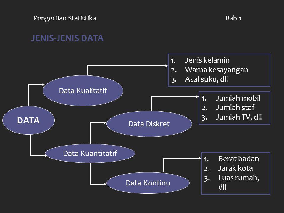 Contoh Penggunaan Statistik Global Economic Crime Report 2011 Indonesia dalam Angka Pemilihan sampel audit, dsb.