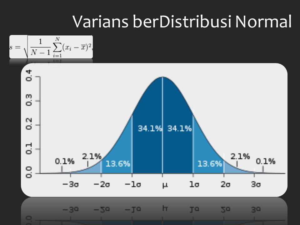 Mean vs Deviasi Standar Mean < DS Mean > DS