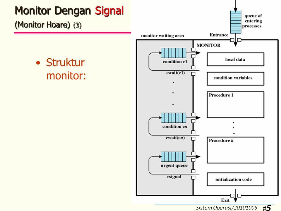 #6#6 Monitor Dengan Signal (Monitor Hoare) (4) Mekanisme monitor: –Dalam satu saat hanya satu proses saja yang boleh memanggil prosedur di dalam monitor  proses lain harus antri di luar monitor –Proses yang sedang aktif di monitor dapat ter-blok jika memenuhi kondisi tertentu  masuk ke dalam antrian di dalam monitor –Proses akan keluar dari monitor setelah menjalankan fungsi csignal –Jika sampai akhir prosedur fungsi csignal tidak tereksekusi  proses tersebut di-blok dan dimasukkan ke antrian urgent, sehingga monitor dapat digunakan oleh proses lain Sistem Operasi/20101005