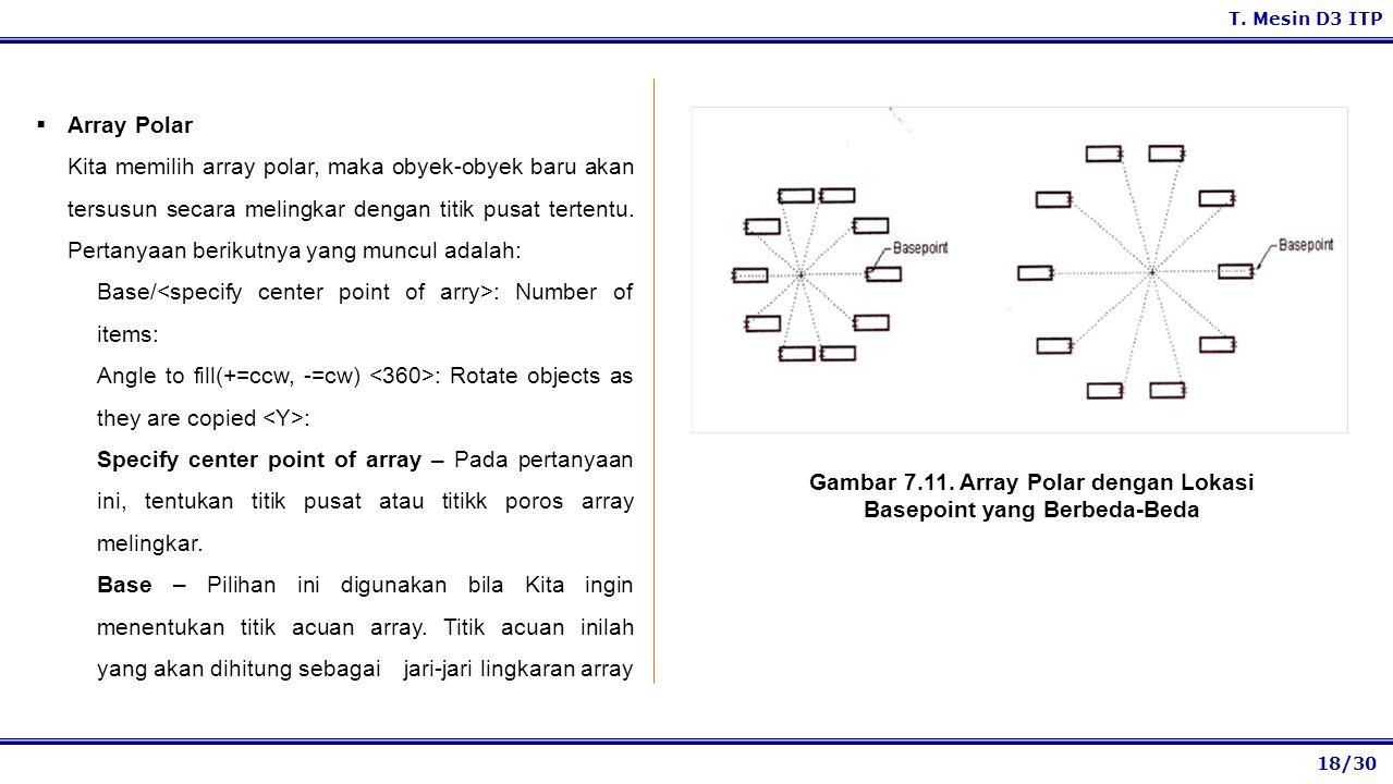 18/30 T. Mesin D3 ITP  Array Polar Kita memilih array polar, maka obyek-obyek baru akan tersusun secara melingkar dengan titik pusat tertentu. Pertan
