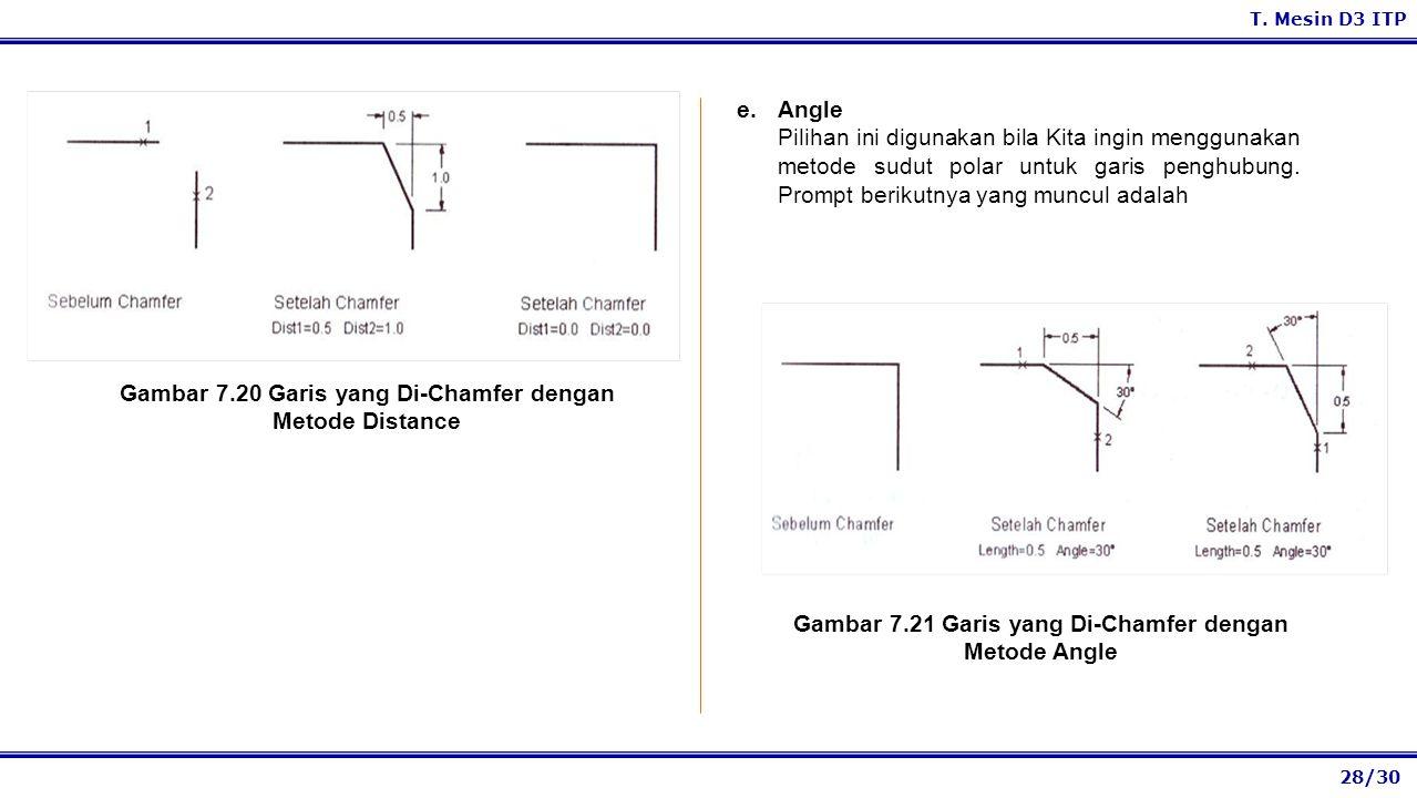 28/30 T. Mesin D3 ITP Gambar 7.20 Garis yang Di-Chamfer dengan Metode Distance e.Angle Pilihan ini digunakan bila Kita ingin menggunakan metode sudut