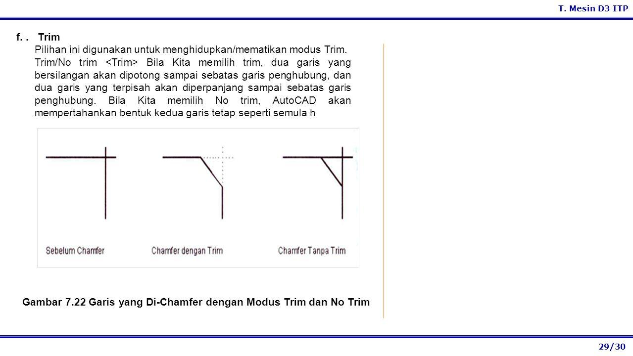 29/30 T. Mesin D3 ITP Gambar 7.22 Garis yang Di-Chamfer dengan Modus Trim dan No Trim f.. Trim Pilihan ini digunakan untuk menghidupkan/mematikan modu