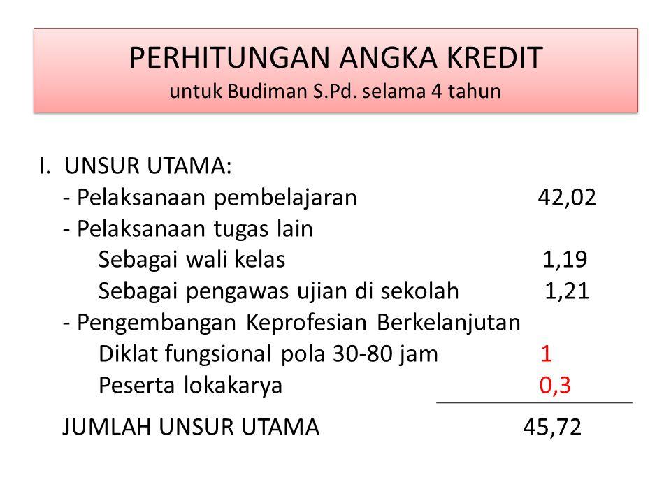 PERHITUNGAN ANGKA KREDIT untuk Budiman S.Pd. selama 4 tahun I. UNSUR UTAMA: - Pelaksanaan pembelajaran 42,02 - Pelaksanaan tugas lain Sebagai wali kel