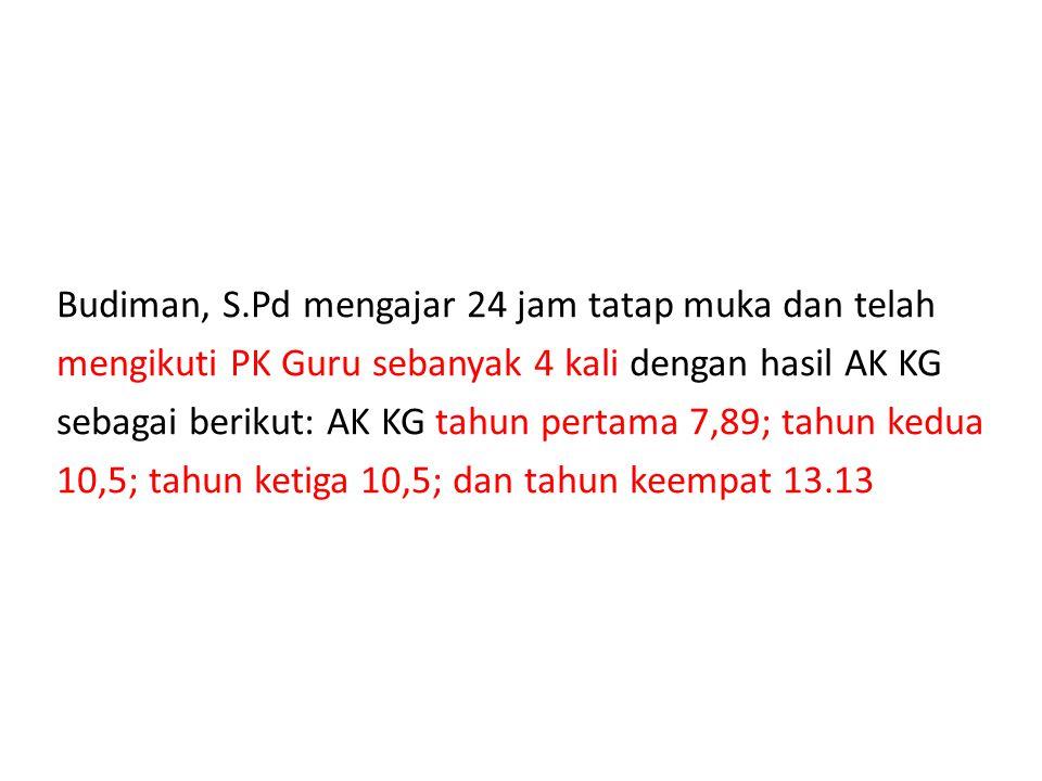 Budiman, S.Pd mengajar 24 jam tatap muka dan telah mengikuti PK Guru sebanyak 4 kali dengan hasil AK KG sebagai berikut: AK KG tahun pertama 7,89; tah