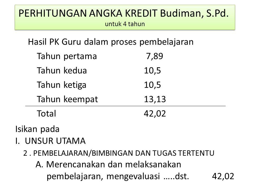 Hasil PK Guru dalam proses pembelajaran Tahun pertama 7,89 Tahun kedua10,5 Tahun ketiga10,5 Tahun keempat13,13 Total42,02 Isikan pada I. UNSUR UTAMA 2