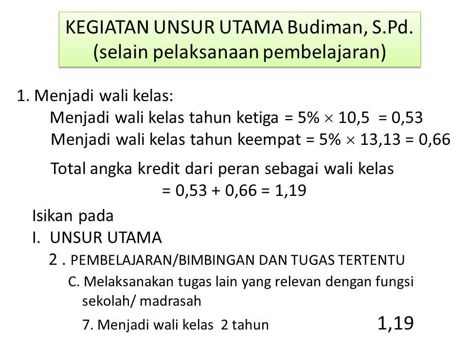 KEGIATAN UNSUR UTAMA Budiman, S.Pd. (selain pelaksanaan pembelajaran) KEGIATAN UNSUR UTAMA Budiman, S.Pd. (selain pelaksanaan pembelajaran) 1.Menjadi