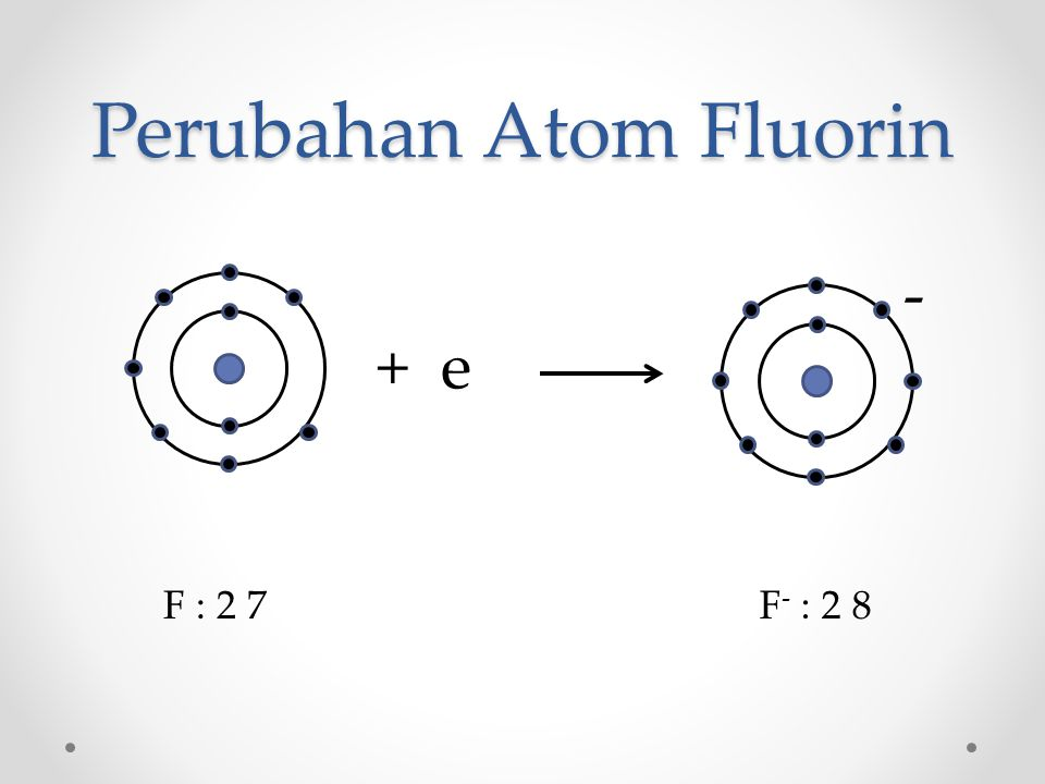 + e Perubahan Atom Fluorin F : 2 7F - : 2 8 -