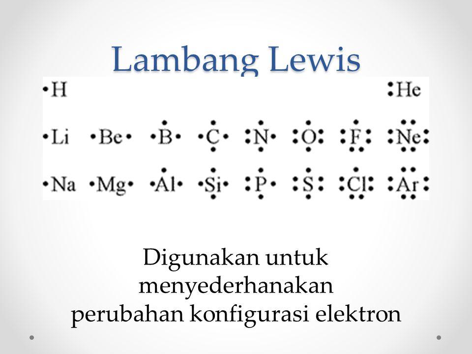 Lambang Lewis Digunakan untuk menyederhanakan perubahan konfigurasi elektron