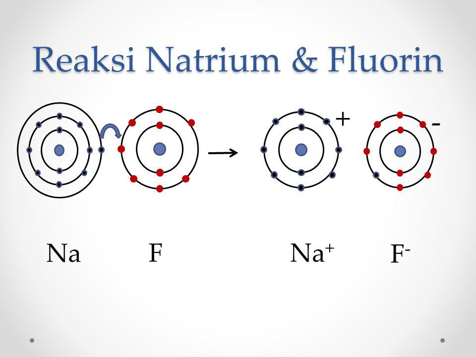 Reaksi Natrium & Fluorin Na - + FNa + F-F-