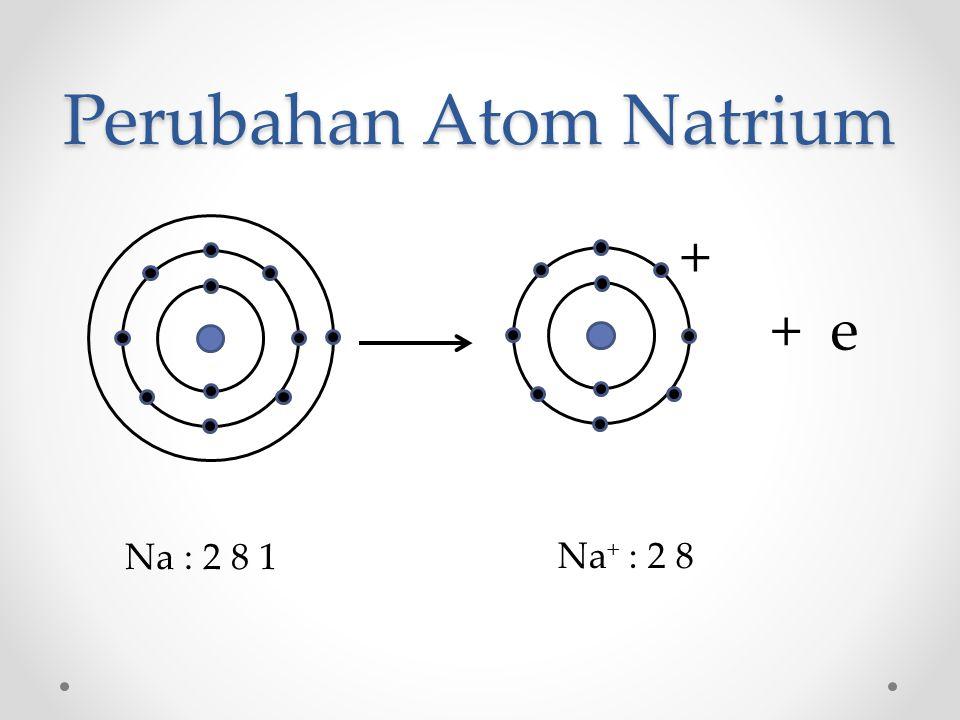 + e Perubahan Atom Natrium Na : 2 8 1 Na + : 2 8 +