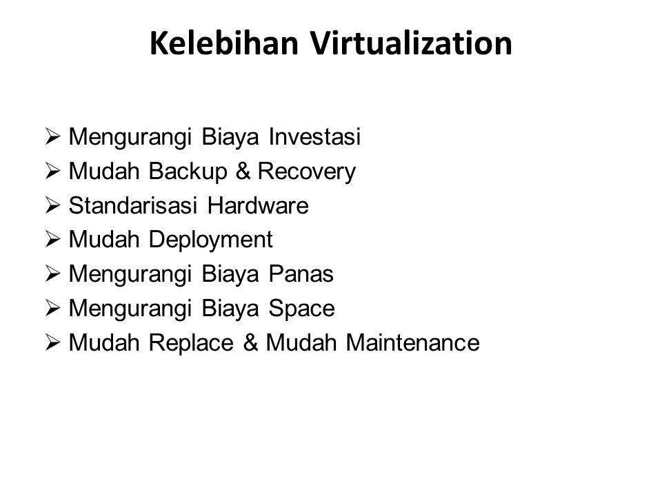 Kelebihan Virtualization  Mengurangi Biaya Investasi  Mudah Backup & Recovery  Standarisasi Hardware  Mudah Deployment  Mengurangi Biaya Panas 
