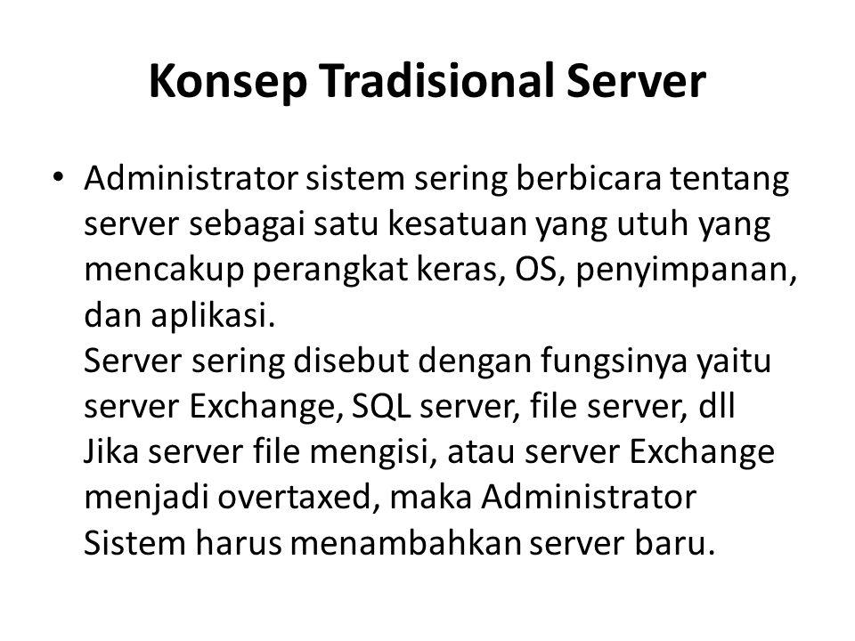 Konsep Tradisional Server Administrator sistem sering berbicara tentang server sebagai satu kesatuan yang utuh yang mencakup perangkat keras, OS, penyimpanan, dan aplikasi.