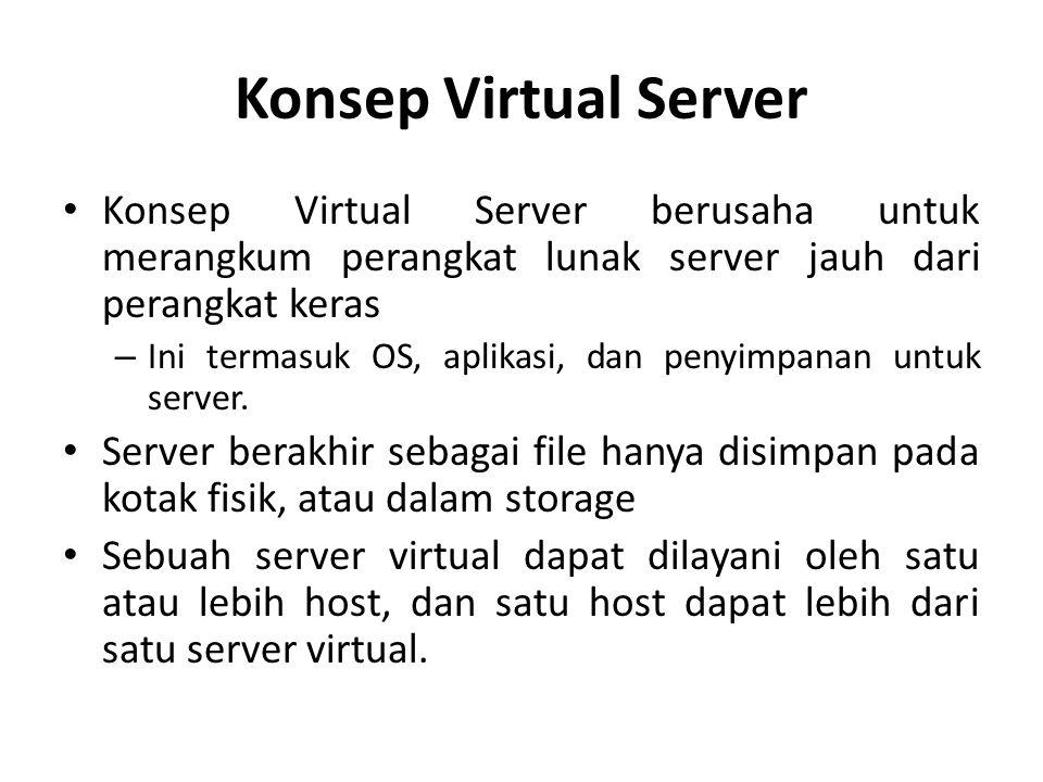 Konsep Virtual Server Konsep Virtual Server berusaha untuk merangkum perangkat lunak server jauh dari perangkat keras – Ini termasuk OS, aplikasi, dan