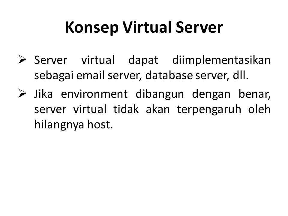 Konsep Virtual Server  Server virtual dapat diimplementasikan sebagai email server, database server, dll.  Jika environment dibangun dengan benar, s
