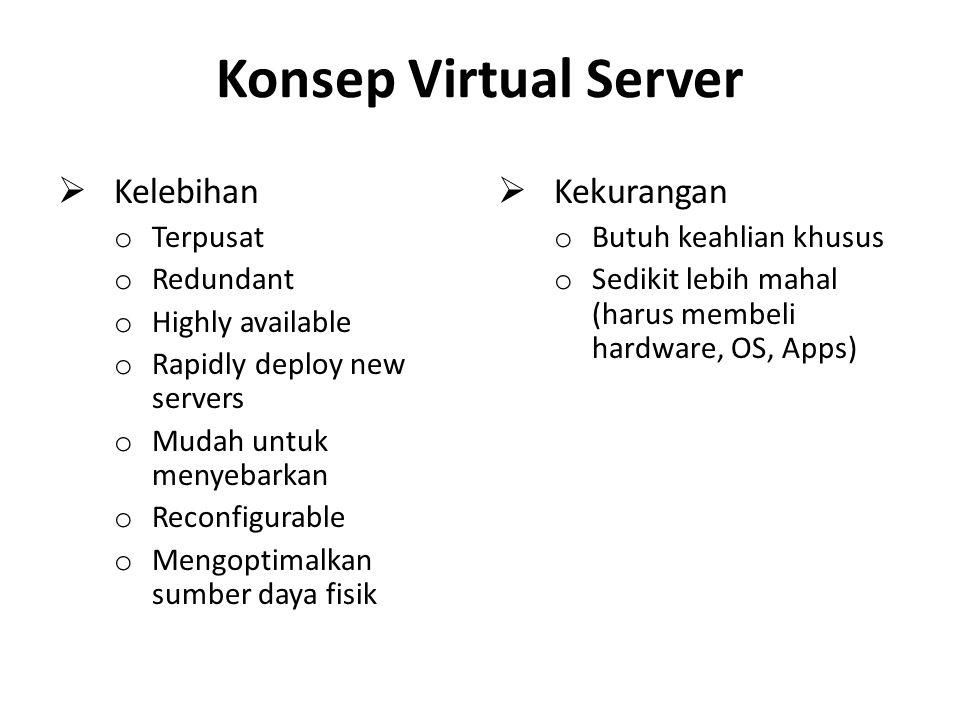Konsep Virtual Server  Kelebihan o Terpusat o Redundant o Highly available o Rapidly deploy new servers o Mudah untuk menyebarkan o Reconfigurable o