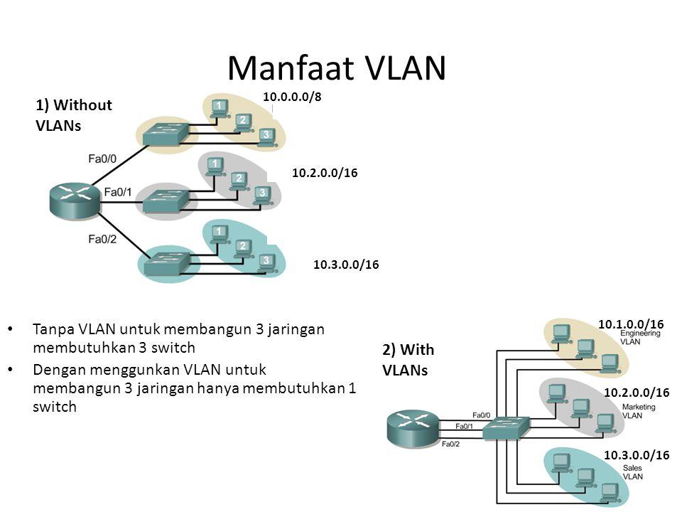 Manfaat VLAN Tanpa VLAN untuk membangun 3 jaringan membutuhkan 3 switch Dengan menggunkan VLAN untuk membangun 3 jaringan hanya membutuhkan 1 switch 1