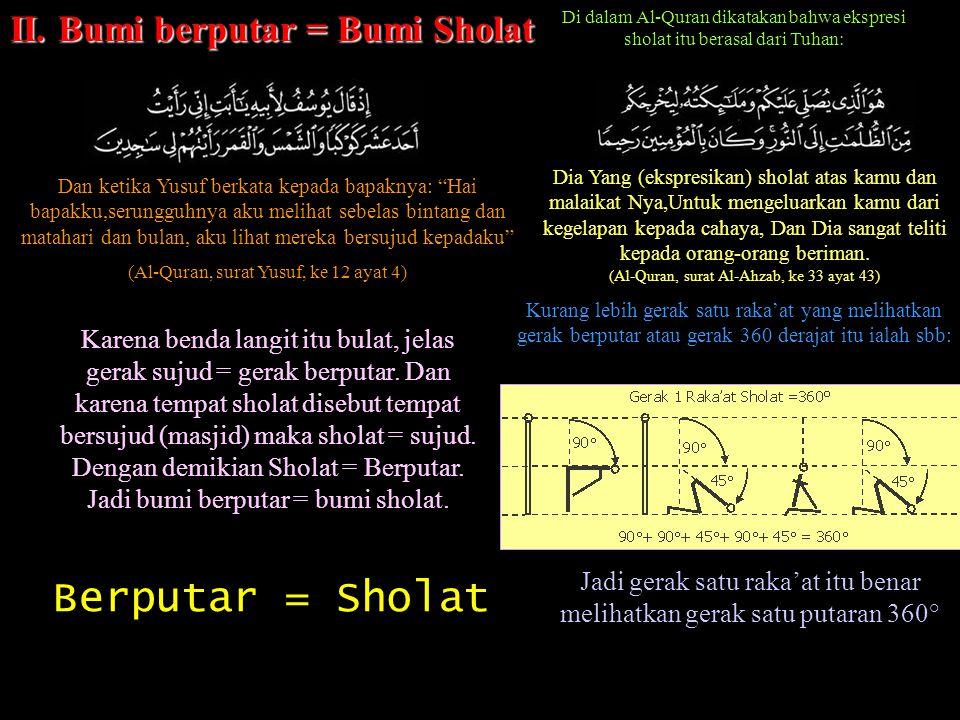 I. AKSIOMA 1.Basmalah = 19 huruf. 2.Surat Al-Quran = 19 x 6 surat = 114 surat 3.Huruf Al-Quran = 19 x 17407 huruf = 330733 huruf 4. Walau surat 9 tida