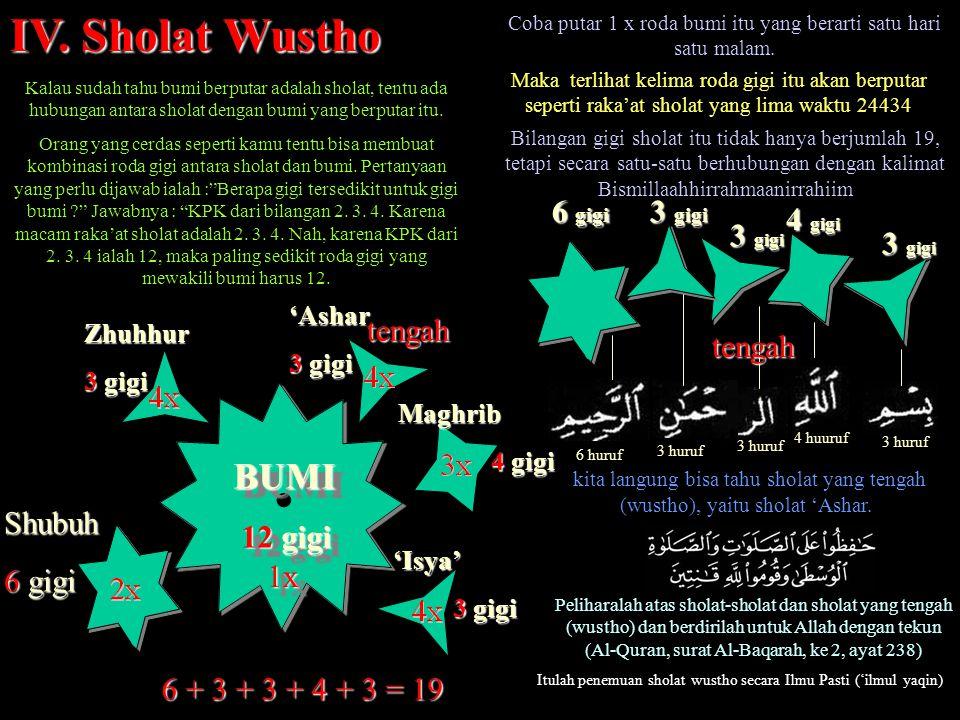 III. Sholat Gerhana Gerhana: Matahari Bulan Bumi garis lurus Ekspresi 2 kali rukuk pada sholat gerhana yang diekspresikan Nabi Muhammad saw, membuktik
