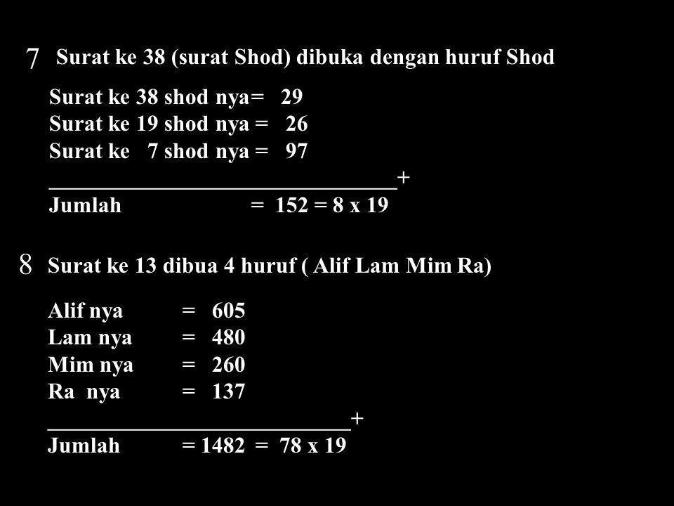 Jadi : Surat ke 19 (Kaf Hha Ya 'Ain Shod) nya= 42 x19 Surat ke 13 (Alif Lam Mim Ra) nya= 78 x19 Surat ke 7 (Alif Lam Mim Shod) nya= 280 x19 _______________________________________________________+ Jumlah= 400 x 19 9 Hasil kali 400 x 19 = 7600.