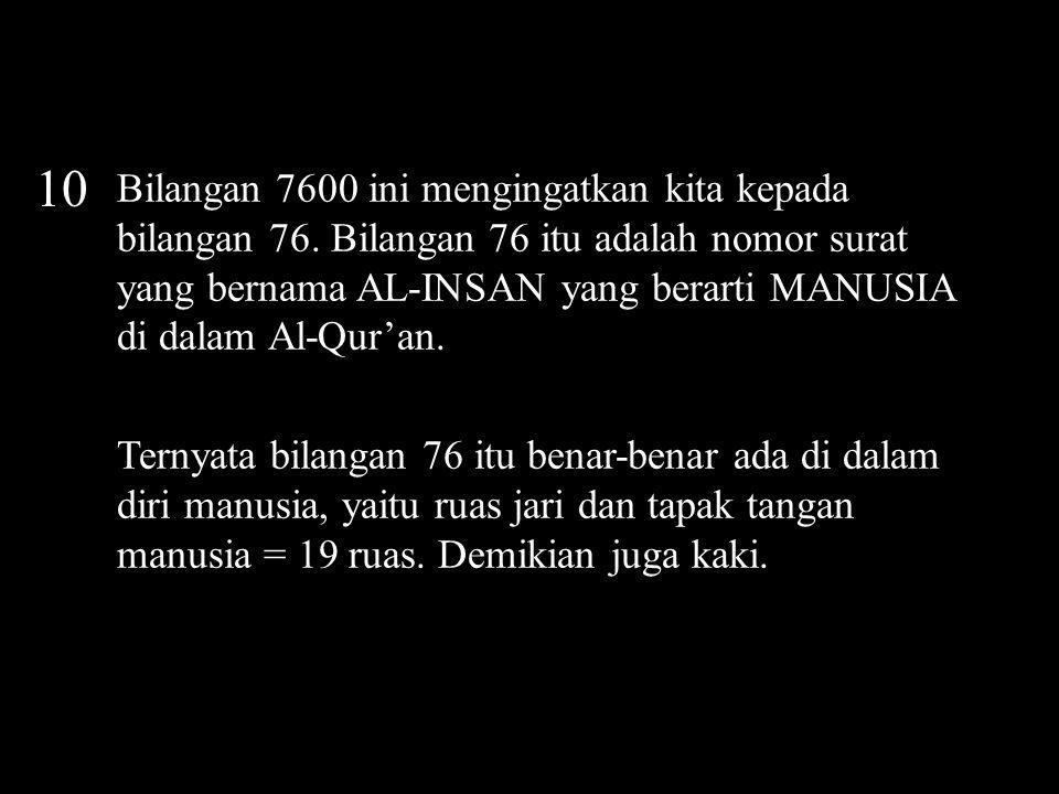 1 2 3 4 5 6 7 8 9 10 11 12 13 14 15 16 17 18 19 19 x 4 = 76 Dan surat Al-Insan yang berarti Manusia diletakkan pada No 76 pada Al-Qur'an
