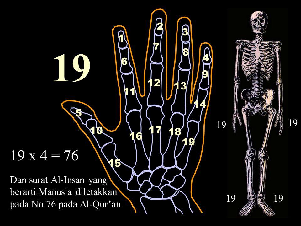 11 Dan kalimat yang mengawali Al-Qur'an dan bahkan hampir semua surat diawali dengan kalimat itu, jumlah huruf nyatanya 19.
