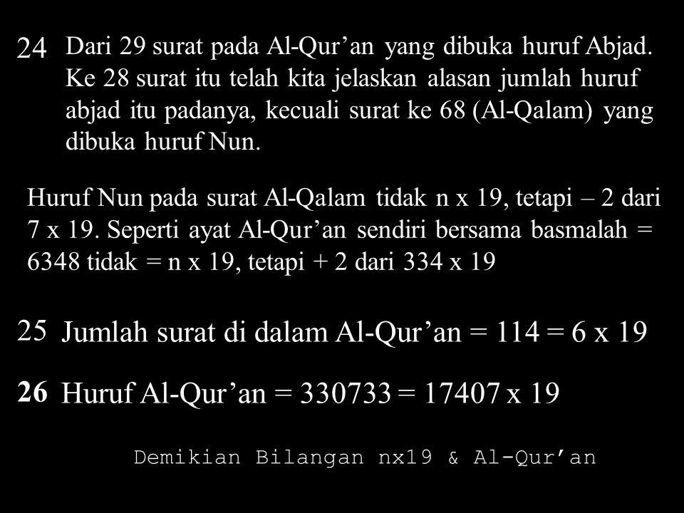 24 Dari 29 surat pada Al-Qur'an yang dibuka huruf Abjad. Ke 28 surat itu telah kita jelaskan alasan jumlah huruf abjad itu padanya, kecuali surat ke 6