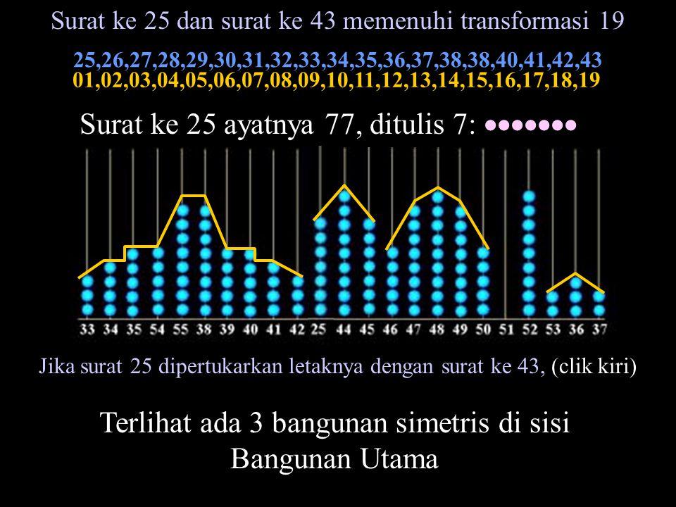 Surat ke 25 dan surat ke 43 memenuhi transformasi 19 25,26,27,28,29,30,31,32,33,34,35,36,37,38,38,40,41,42,43 01,02,03,04,05,06,07,08,09,10,11,12,13,1