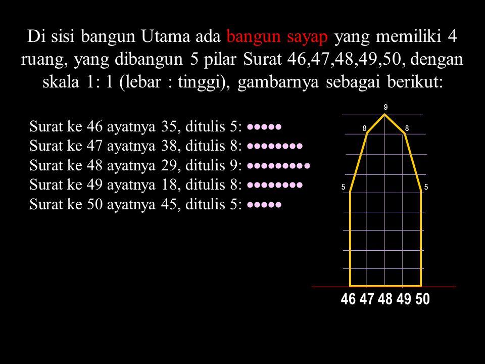 Surat ke 46 ayatnya 35, ditulis 5:  Surat ke 47 ayatnya 38, ditulis 8:  Surat ke 48 ayatnya 29, ditulis 9:  Surat ke 49 ayatnya