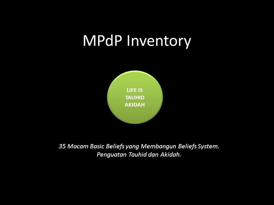 MPdP Inventory 35 Macam Basic Beliefs yang Membangun Beliefs System.