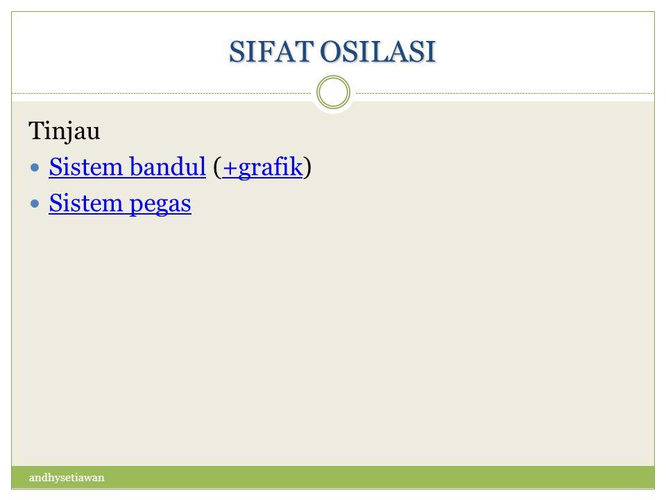 Tinjau Sistem bandul (+grafik) Sistem bandul+grafik Sistem pegas SIFAT OSILASI andhysetiawan
