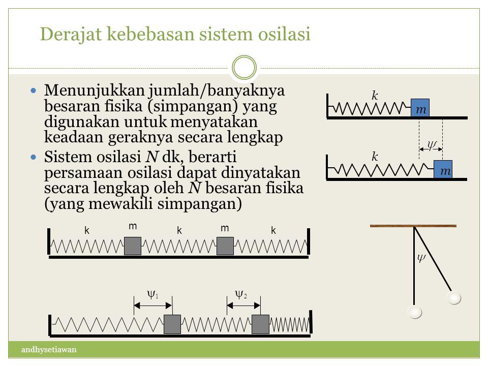 Derajat kebebasan sistem osilasi Menunjukkan jumlah/banyaknya besaran fisika (simpangan) yang digunakan untuk menyatakan keadaan geraknya secara lengk