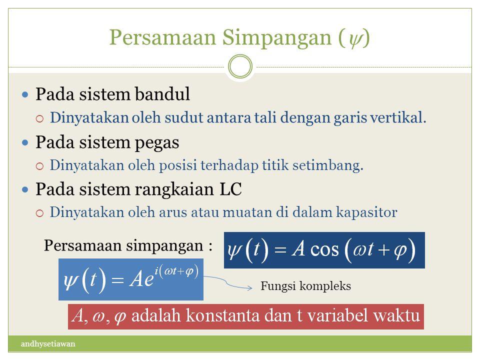 Persamaan Simpangan (  ) Pada sistem bandul  Dinyatakan oleh sudut antara tali dengan garis vertikal.