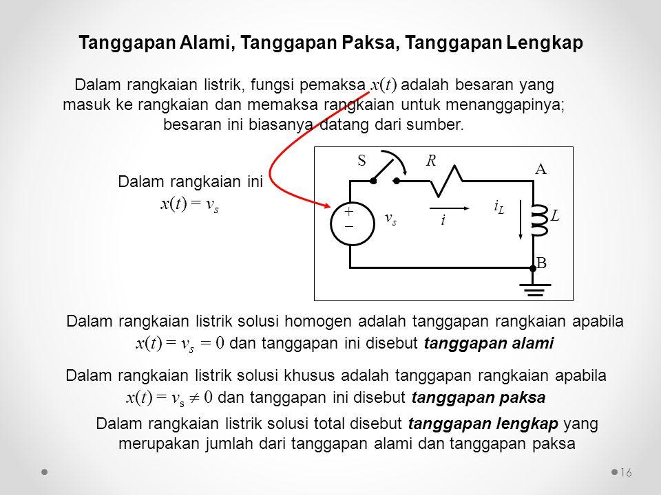 Dalam rangkaian ini x(t) = v s Dalam rangkaian listrik solusi homogen adalah tanggapan rangkaian apabila x(t) = v s = 0 dan tanggapan ini disebut tang