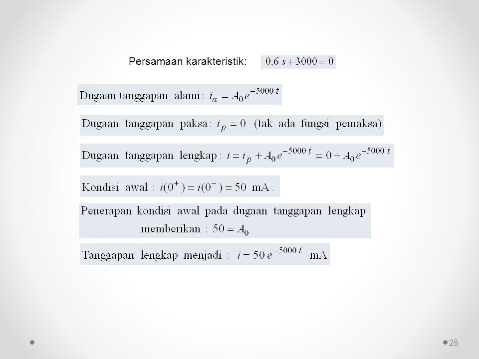 Persamaan karakteristik: 28