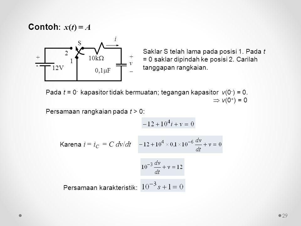 Contoh : x(t) = A Saklar S telah lama pada posisi 1. Pada t = 0 saklar dipindah ke posisi 2. Carilah tanggapan rangkaian. Karena i = i C = C dv/dt Pad